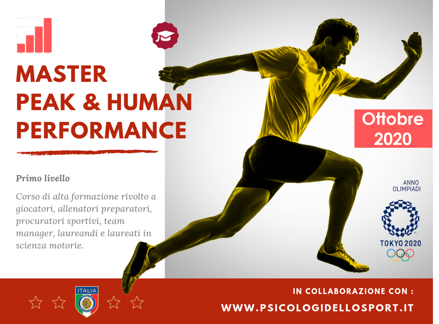 Master-peak-human-performance